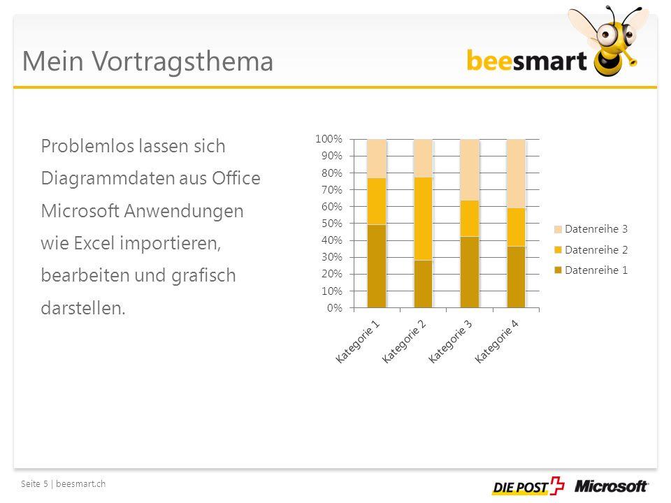Seite 5 | beesmart.ch Mein Vortragsthema Problemlos lassen sich Diagrammdaten aus Office Microsoft Anwendungen wie Excel importieren, bearbeiten und g