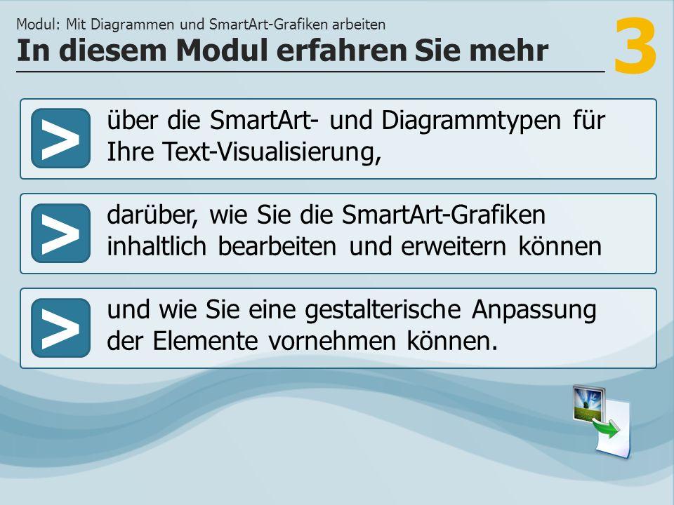 3 >> darüber, wie Sie die SmartArt-Grafiken inhaltlich bearbeiten und erweitern können und wie Sie eine gestalterische Anpassung der Elemente vornehmen können.