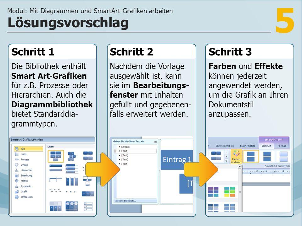 5 Schritt 1 Die Bibliothek enthält Smart Art-Grafiken für z.B. Prozesse oder Hierarchien. Auch die Diagrammbibliothek bietet Standarddia- grammtypen.