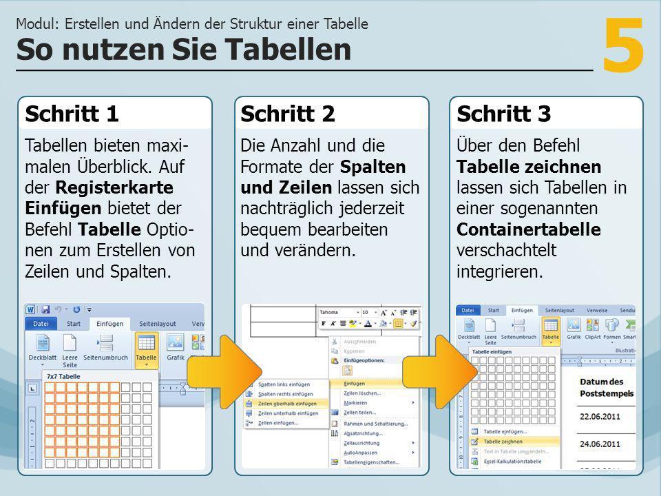 5 Schritt 1 Tabellen bieten maxi- malen Überblick.