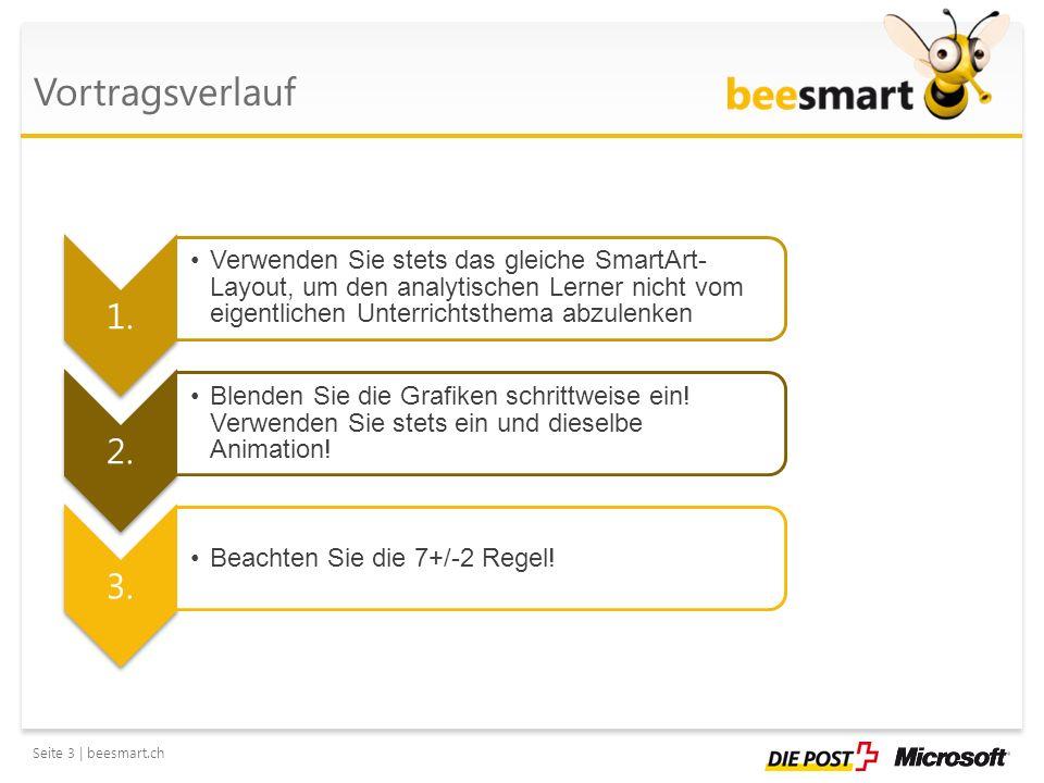 Seite 3 | beesmart.ch Vortragsverlauf 1. Verwenden Sie stets das gleiche SmartArt- Layout, um den analytischen Lerner nicht vom eigentlichen Unterrich