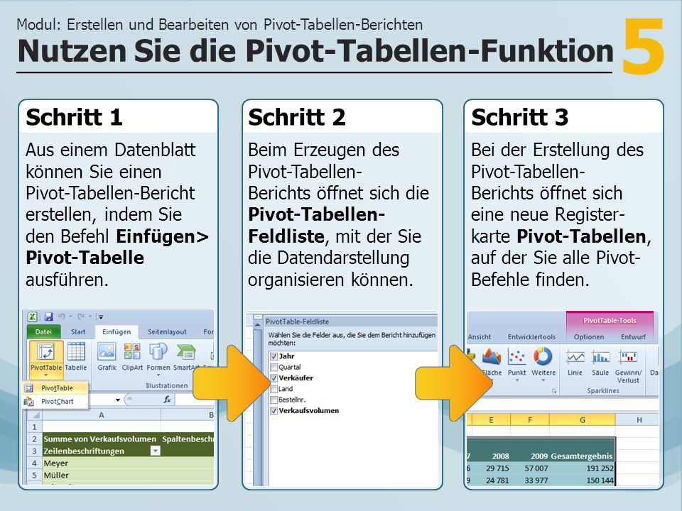 6 In wenigen Schritten können Sie einen Pivot-Tabellen- Bericht erstellen, in dem Sie dann Ihre statistischen Daten neu anordnen, bearbeiten und für die Auswer- tung aufbereiten können.
