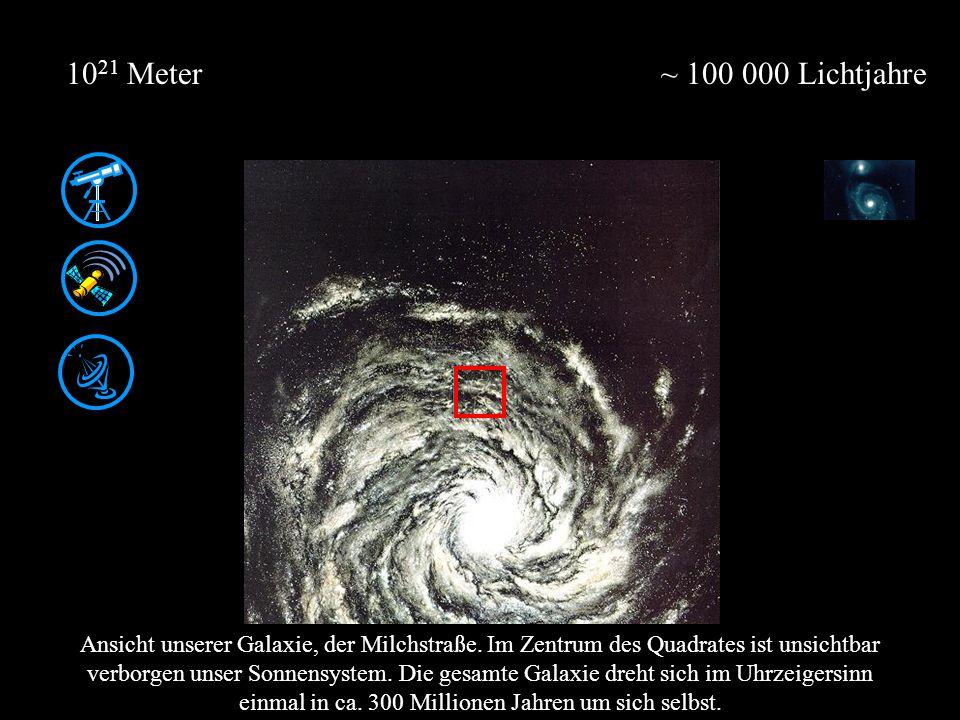 ~ 100 000 Lichtjahre10 21 Meter Ansicht unserer Galaxie, der Milchstraße. Im Zentrum des Quadrates ist unsichtbar verborgen unser Sonnensystem. Die ge