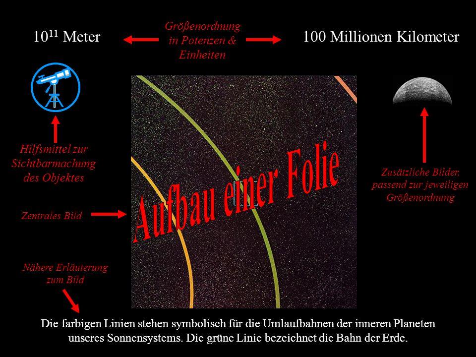 100 Ångström 10 Nanometer 10 -8 Meter 0,00000001 Meter Nahaufnahme der DNA: Zu sehen ist die lange zweigeteilte Molekül-Leiter, die sogenannte Doppelhelix.