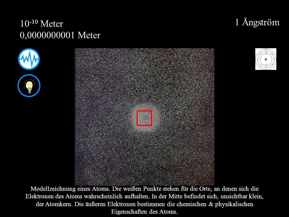 1 Ångström 10 -10 Meter 0,0000000001 Meter Modellzeichnung eines Atoms. Die weißen Punkte stehen für die Orte, an denen sich die Elektronen des Atoms