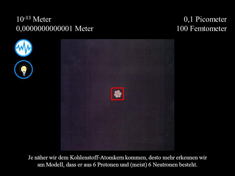 0,1 Picometer 100 Femtometer 10 -13 Meter 0,0000000000001 Meter Je näher wir dem Kohlenstoff-Atomkern kommen, desto mehr erkennen wir am Modell, dass