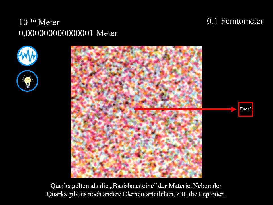 0,1 Femtometer 10 -16 Meter 0,000000000000001 Meter Quarks gelten als die Basisbausteine der Materie. Neben den Quarks gibt es noch andere Elementarte