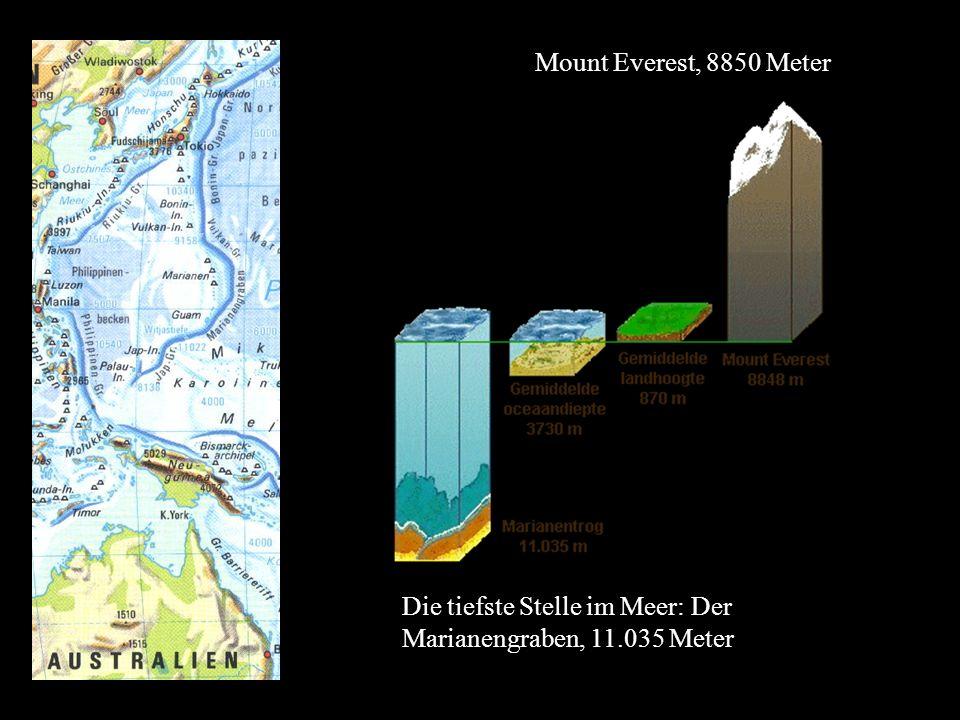 Die tiefste Stelle im Meer: Der Marianengraben, 11.035 Meter Mount Everest, 8850 Meter
