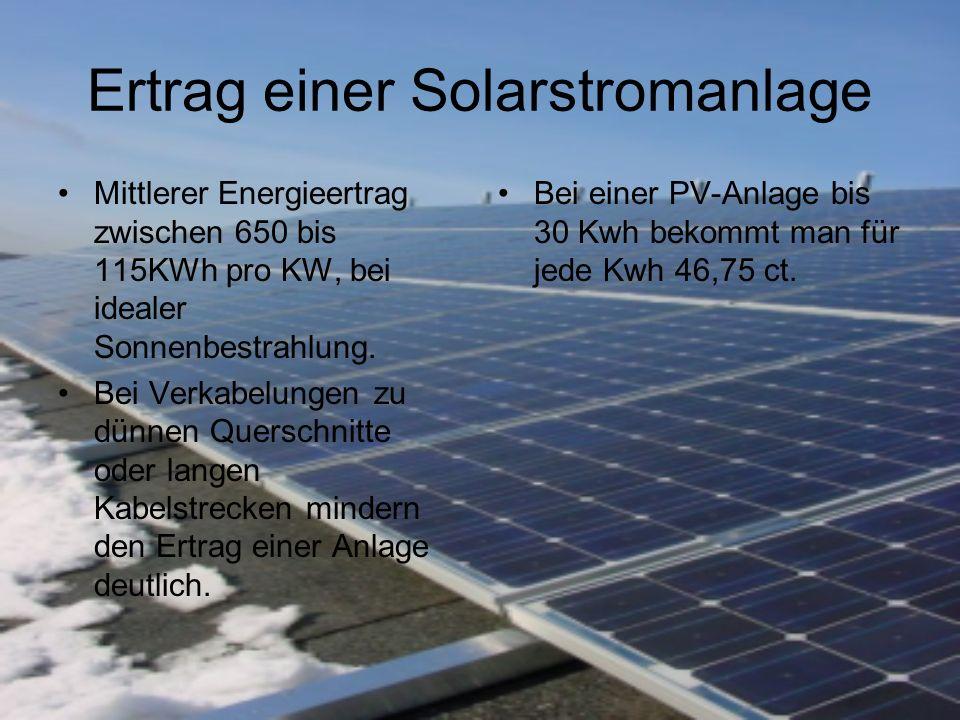 Ertrag einer Solarstromanlage Mittlerer Energieertrag zwischen 650 bis 115KWh pro KW, bei idealer Sonnenbestrahlung.