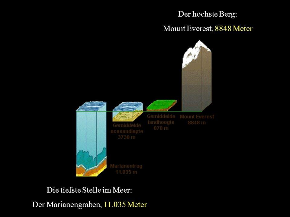 Die tiefste Stelle im Meer: Der Marianengraben, 11.035 Meter Der höchste Berg: Mount Everest, 8848 Meter