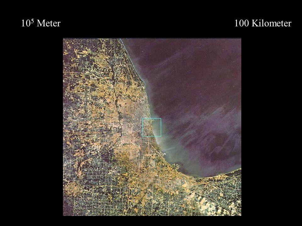 100 Kilometer10 5 Meter