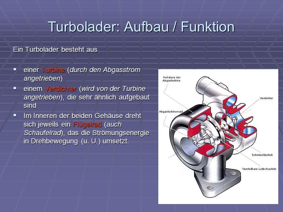 Turbolader: Aufbau / Funktion Ein Turbolader besteht aus einer Turbine (durch den Abgasstrom angetrieben) einer Turbine (durch den Abgasstrom angetrie