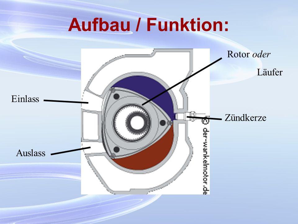 Funktionsweise: Während einer Drehung des Kolbens (360°) laufen die vier Takte des Ottomotors sozusagen parallel innerhalb eines Zylinders ab: Die Drehbewegung des Kolbens verändert das Volumen in den drei Kammern des Zylinders, so dass eine Art Pumpbewegung entsteht: Ansaugen (gelb) Verdichten / Arbeiten (rot) Ausstoßen (grün)