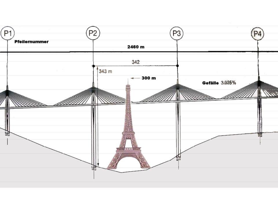 Name:Viaduc de Millau Bauzeit:36 Monate Land:Frankreich Konstruktionstyp:Schrägseilbrücke Fertigstellung:Dezember 2004 Ingenieur:Michel Virlogeux Arch