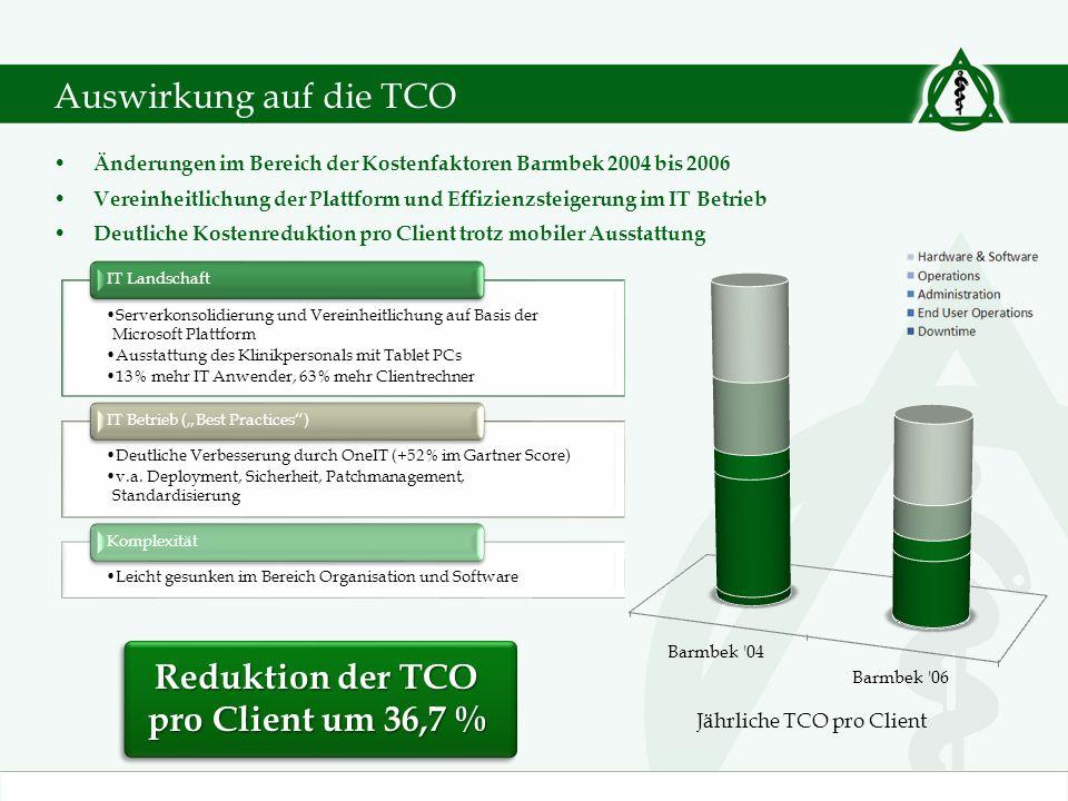 Änderungen im Bereich der Kostenfaktoren Barmbek 2004 bis 2006 Vereinheitlichung der Plattform und Effizienzsteigerung im IT Betrieb Deutliche Kostenr