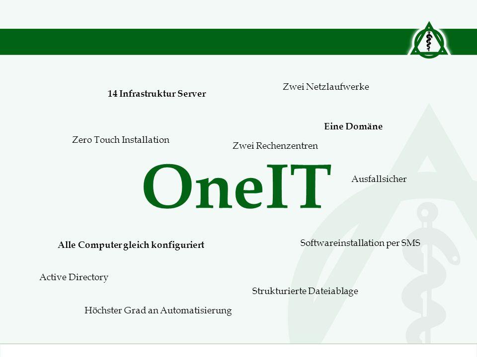 OneIT 14 Infrastruktur Server Zwei Netzlaufwerke Eine Domäne Active Directory Strukturierte Dateiablage Softwareinstallation per SMS Zero Touch Instal