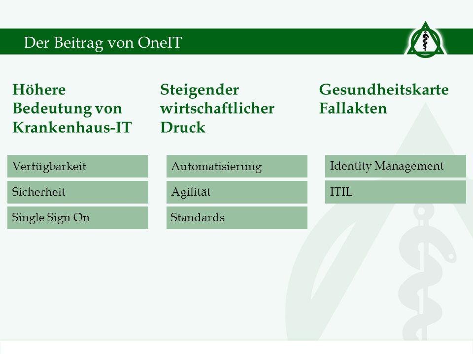 Der Beitrag von OneIT Steigender wirtschaftlicher Druck Höhere Bedeutung von Krankenhaus-IT Gesundheitskarte Fallakten Verfügbarkeit Sicherheit Single