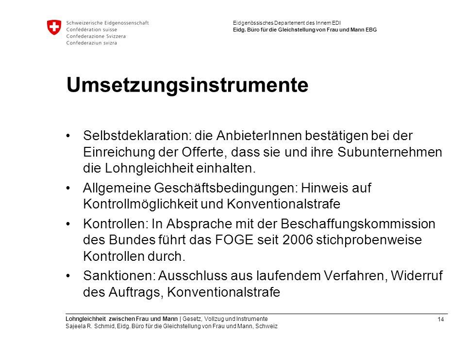 14 Lohngleichheit zwischen Frau und Mann   Gesetz, Vollzug und Instrumente Sajeela R. Schmid, Eidg. Büro für die Gleichstellung von Frau und Mann, Sch