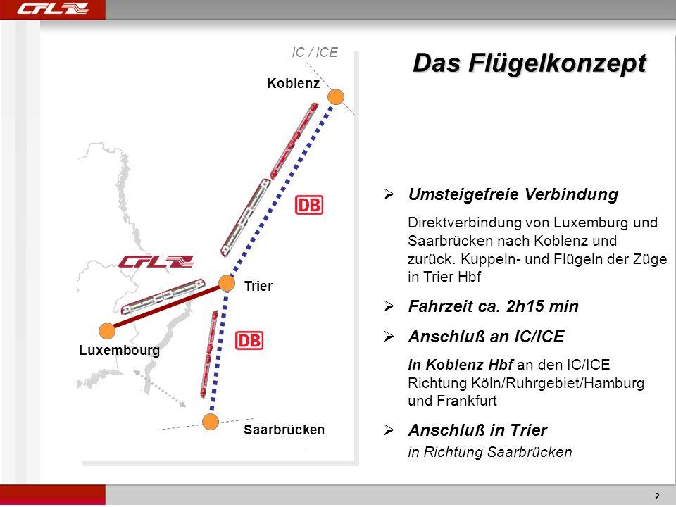 2 Koblenz Saarbrücken Luxembourg Das Flügelkonzept Umsteigefreie Verbindung Direktverbindung von Luxemburg und Saarbrücken nach Koblenz und zurück.