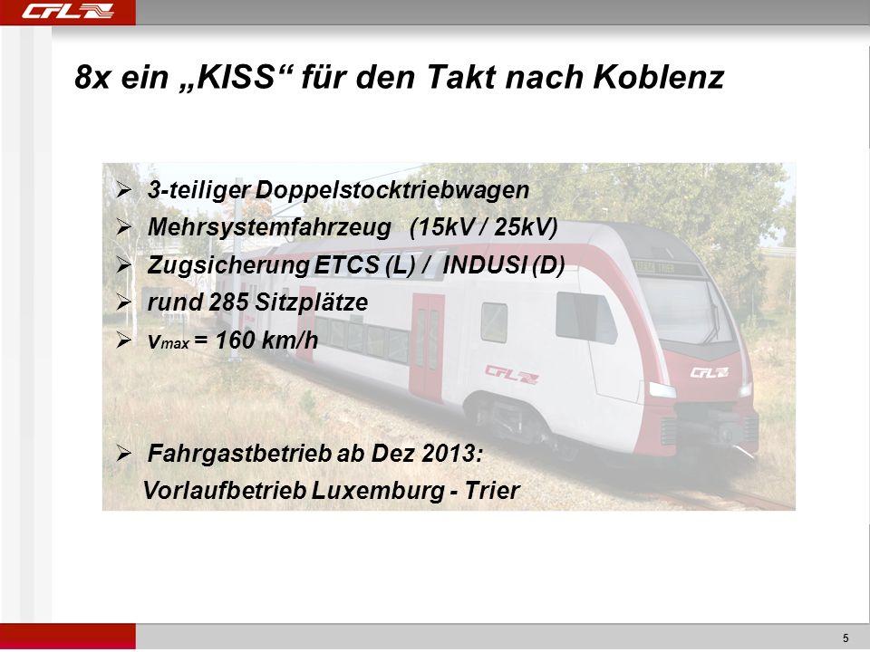 5 8x ein KISS für den Takt nach Koblenz 3-teiliger Doppelstocktriebwagen Mehrsystemfahrzeug (15kV / 25kV) Zugsicherung ETCS (L) / INDUSI (D) rund 285 Sitzplätze v max = 160 km/h Fahrgastbetrieb ab Dez 2013: Vorlaufbetrieb Luxemburg - Trier