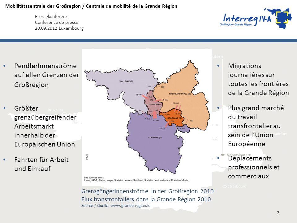Mobilitätszentrale der Großregion / Centrale de mobilité de la Grande Région Pressekonferenz Conférence de presse 20.09.2012 Luxembourg Migrations jou