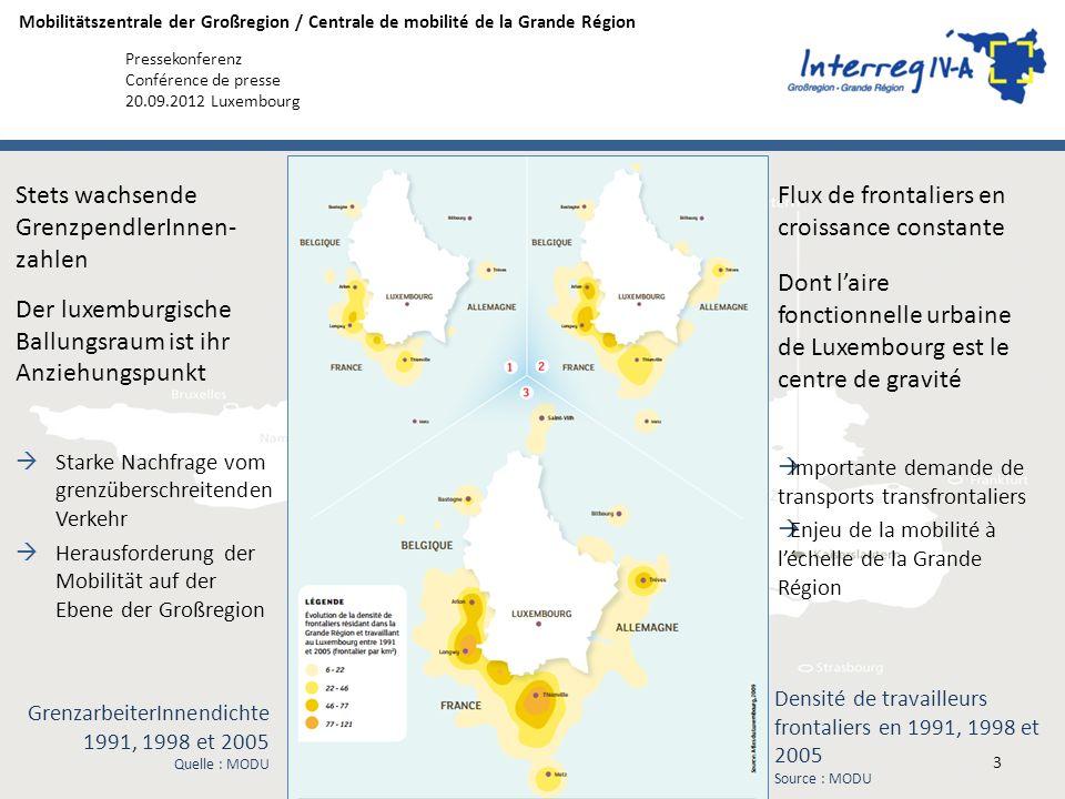 Mobilitätszentrale der Großregion / Centrale de mobilité de la Grande Région Pressekonferenz Conférence de presse 20.09.2012 Luxembourg Flux de fronta