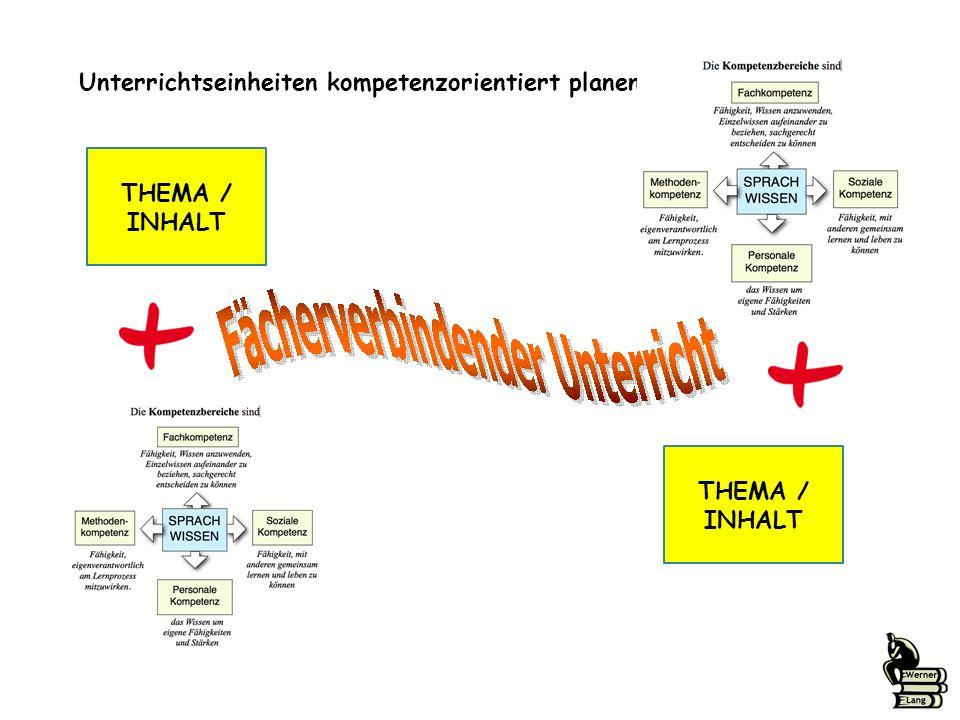 THEMA / INHALT THEMA / INHALT