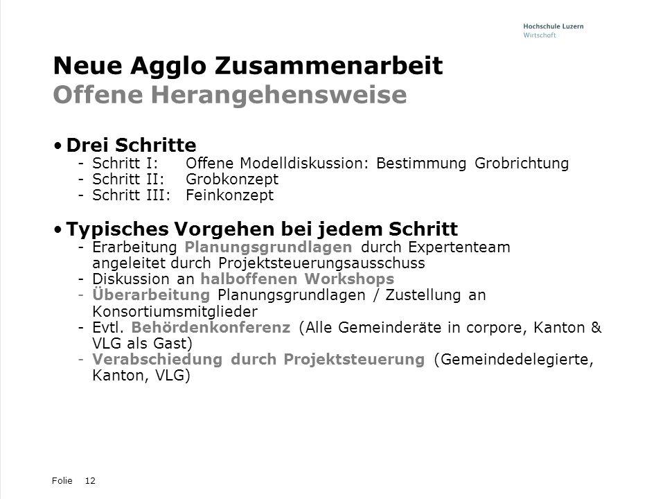 Folie12 Neue Agglo Zusammenarbeit Offene Herangehensweise Drei Schritte -Schritt I: Offene Modelldiskussion: Bestimmung Grobrichtung -Schritt II: Grob