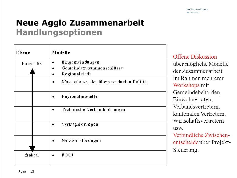 Folie13 Neue Agglo Zusammenarbeit Handlungsoptionen Offene Diskussion über mögliche Modelle der Zusammenarbeit im Rahmen mehrerer Workshops mit Gemein