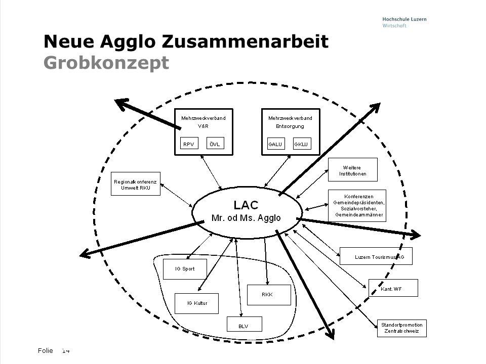 Folie14 Neue Agglo Zusammenarbeit Grobkonzept