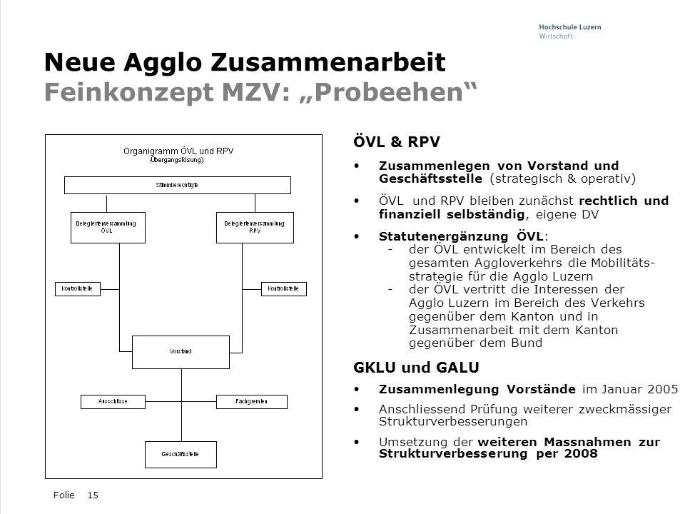 Folie15 Neue Agglo Zusammenarbeit Feinkonzept MZV: Probeehen ÖVL & RPV Zusammenlegen von Vorstand und Geschäftsstelle (strategisch & operativ) ÖVL und