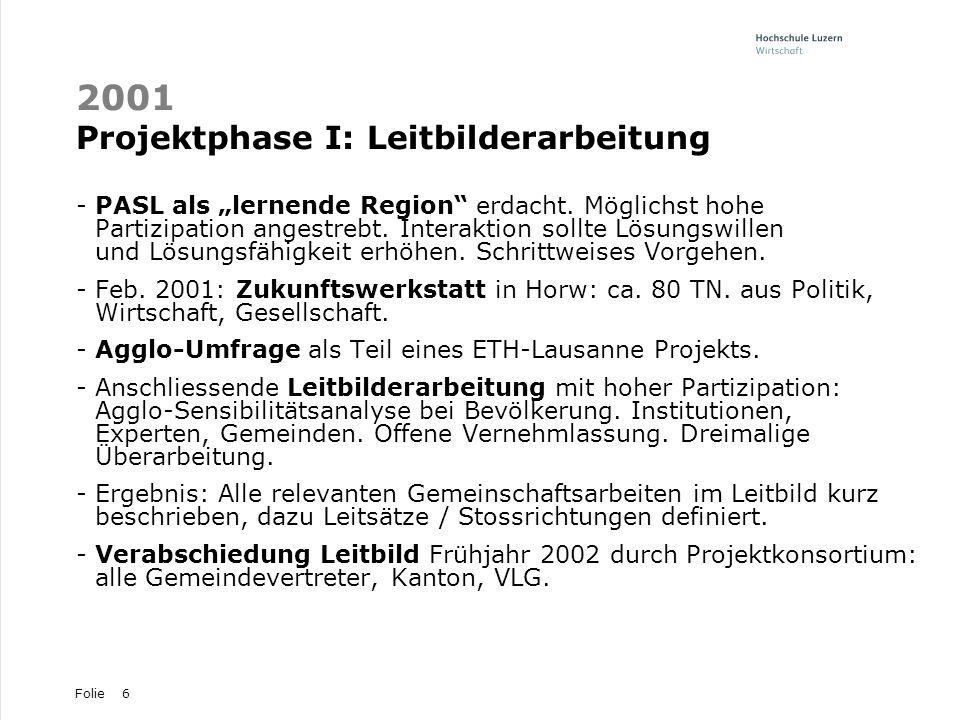 Folie6 2001 Projektphase I: Leitbilderarbeitung -PASL als lernende Region erdacht. Möglichst hohe Partizipation angestrebt. Interaktion sollte Lösungs