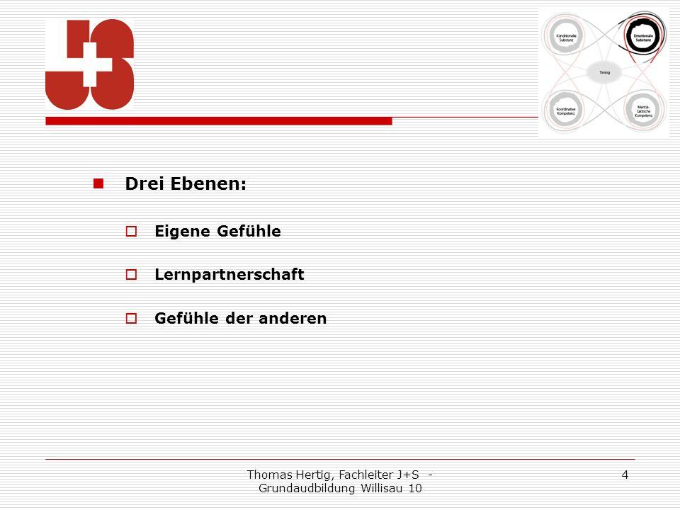Thomas Hertig, Fachleiter J+S - Grundaudbildung Willisau 10 4 Drei Ebenen: Eigene Gefühle Lernpartnerschaft Gefühle der anderen