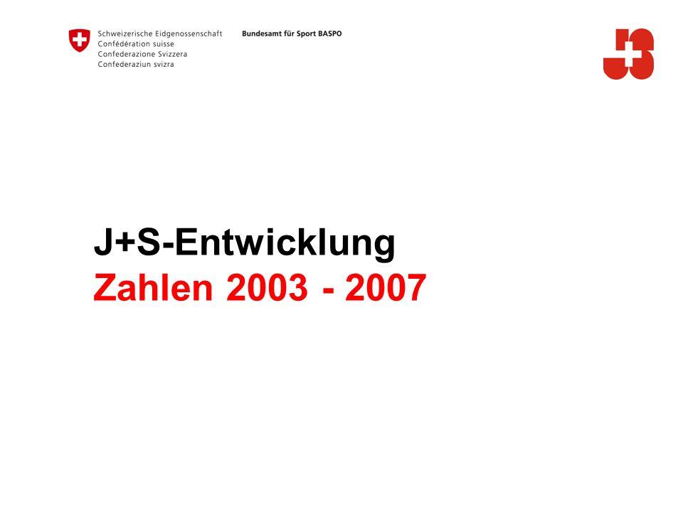 J+S-Entwicklung Zahlen 2003 - 2007