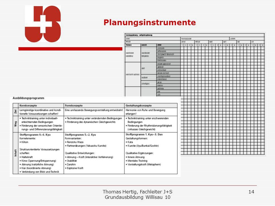 Thomas Hertig, Fachleiter J+S Grundausbildung Willisau 10 14 Planungsinstrumente