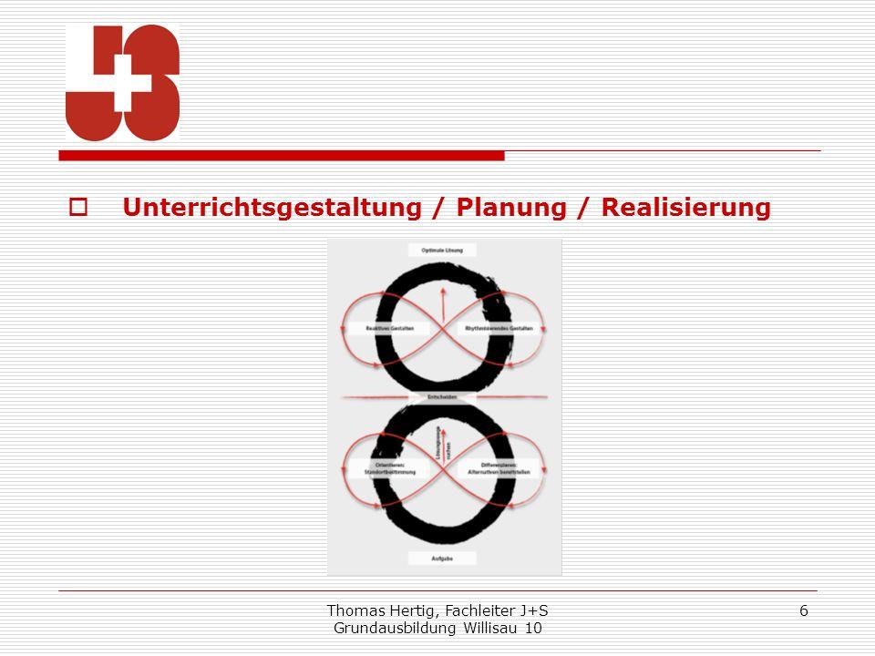 Thomas Hertig, Fachleiter J+S Grundausbildung Willisau 10 7 Unterrichtsgestaltung / Planung Standortbestimmung sich orientieren nach… Werte Bedürfnisse - wozu.