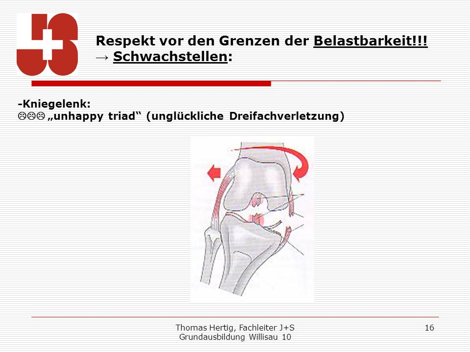 Thomas Hertig, Fachleiter J+S Grundausbildung Willisau 10 16 Respekt vor den Grenzen der Belastbarkeit!!! Schwachstellen: -Kniegelenk: unhappy triad (