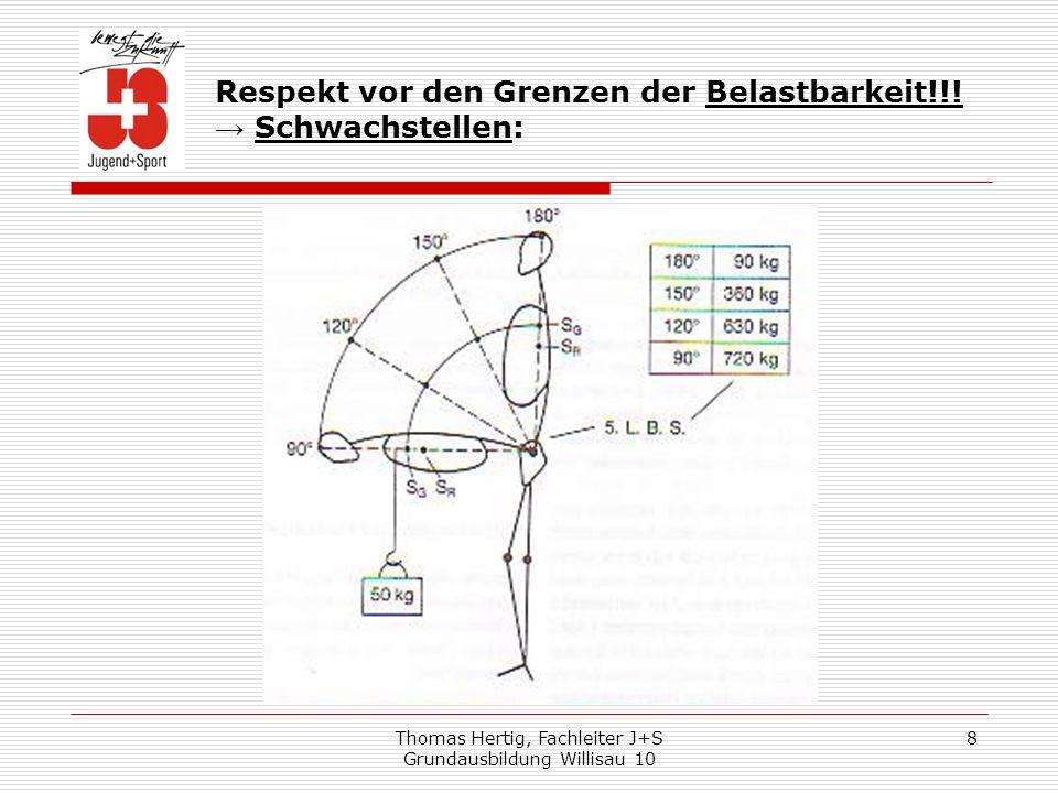 Thomas Hertig, Fachleiter J+S Grundausbildung Willisau 10 8 Respekt vor den Grenzen der Belastbarkeit!!! Schwachstellen: