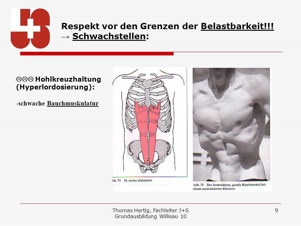 Thomas Hertig, Fachleiter J+S Grundausbildung Willisau 10 9 Respekt vor den Grenzen der Belastbarkeit!!! Schwachstellen: Hohlkreuzhaltung (Hyperlordos