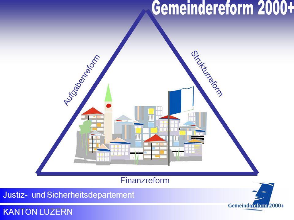 KANTON LUZERN Justiz- und Sicherheitsdepartement Aufgabenreform Finanzreform Strukturreform