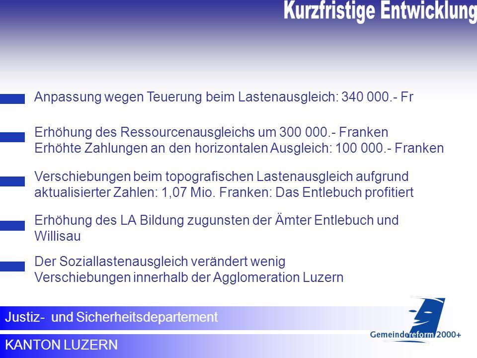KANTON LUZERN Justiz- und Sicherheitsdepartement Anpassung wegen Teuerung beim Lastenausgleich: 340 000.- Fr Erhöhung des Ressourcenausgleichs um 300