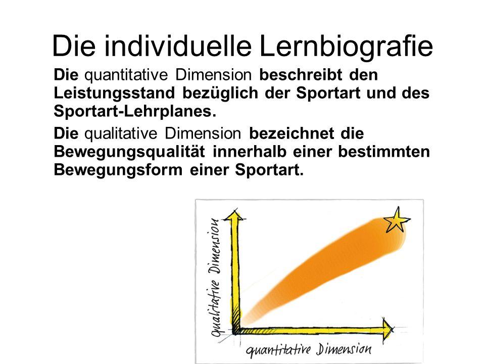 Die individuelle Lernbiografie Die quantitative Dimension beschreibt den Leistungsstand bezüglich der Sportart und des Sportart-Lehrplanes. Die qualit