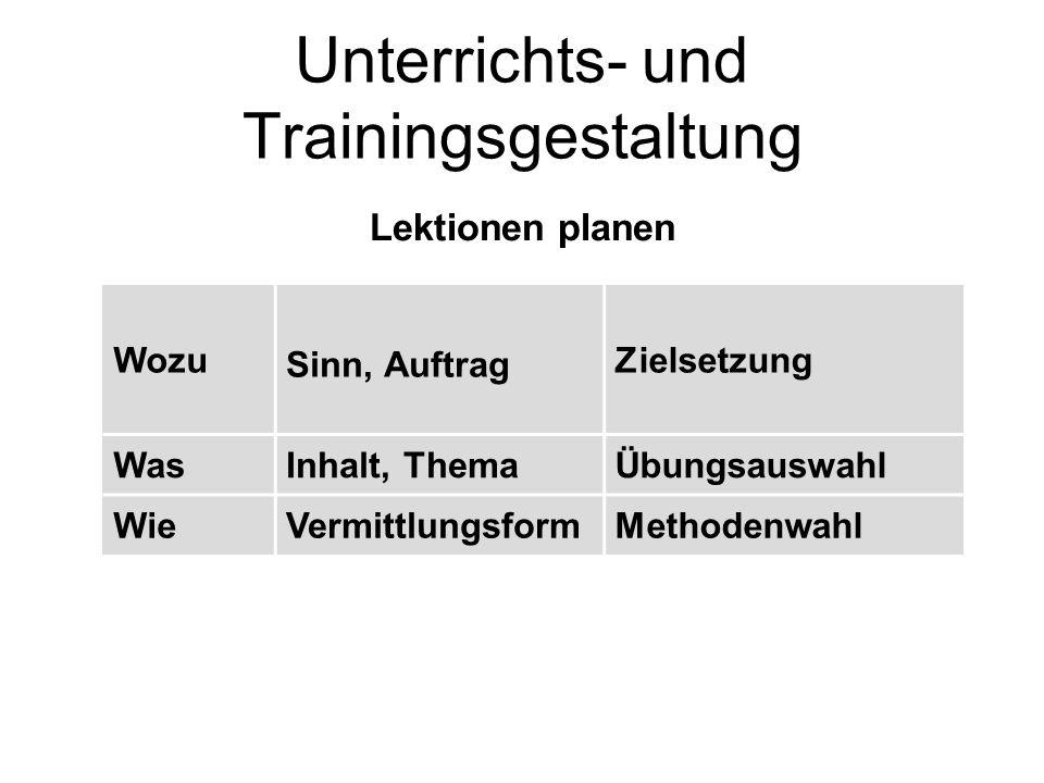 Unterrichts- und Trainingsgestaltung Lektionen planen Wozu Sinn, Auftrag Zielsetzung WasInhalt, ThemaÜbungsauswahl WieVermittlungsformMethodenwahl