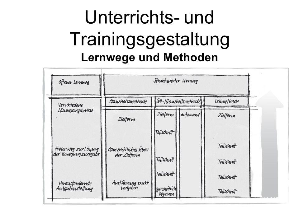 Unterrichts- und Trainingsgestaltung Lernwege und Methoden