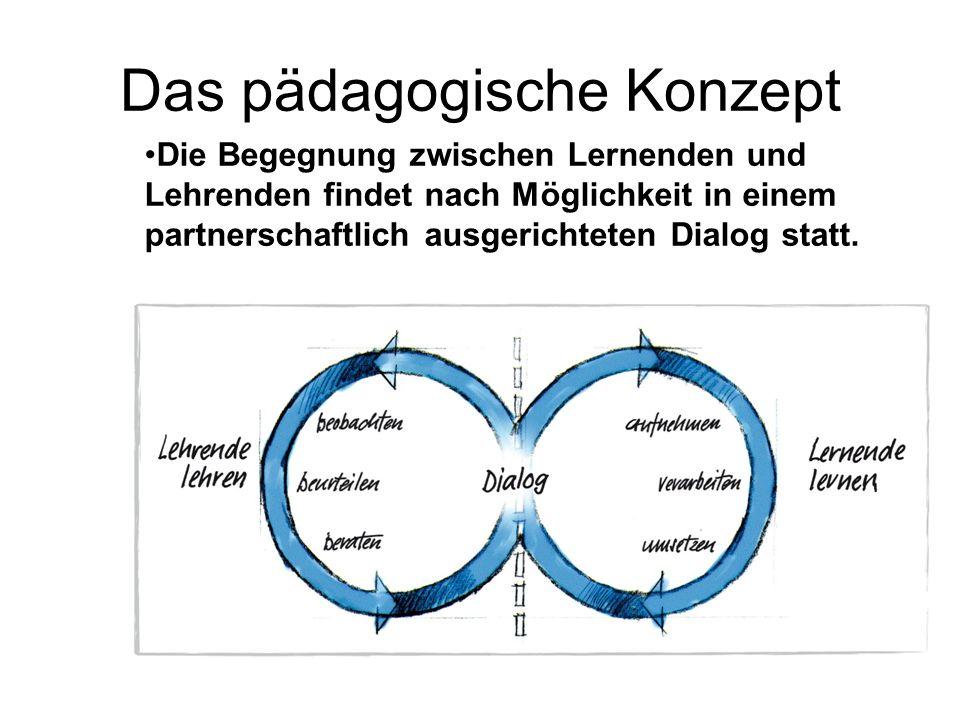 Die Begegnung zwischen Lernenden und Lehrenden findet nach Möglichkeit in einem partnerschaftlich ausgerichteten Dialog statt.