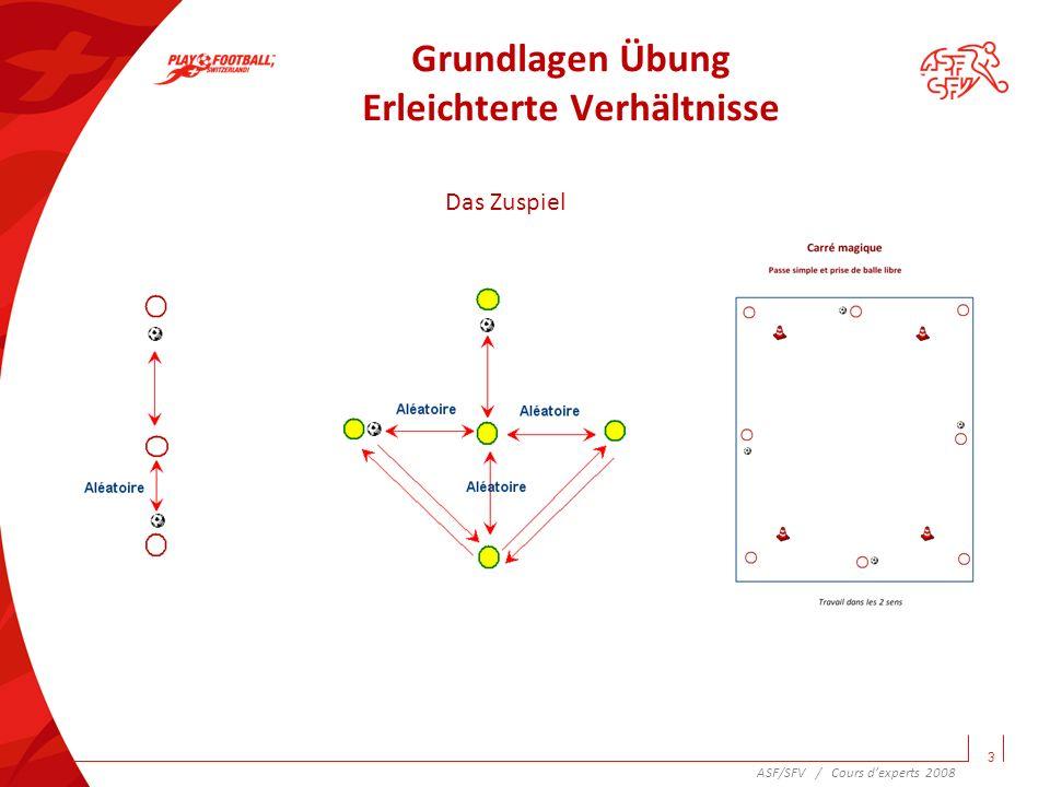 Grundlagen Übung Erleichterte Verhältnisse 4 Der Torschuss ASF/SFV / Cours dexperts 2008
