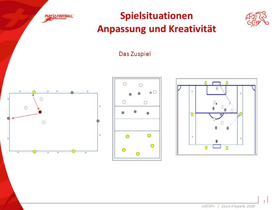 Spielsituationen Anpassung und Kreativität 8 Der Torschuss ASF/SFV / Cours dexperts 2008