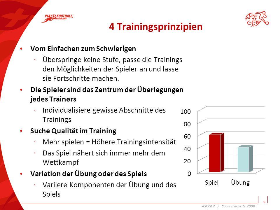 10 GAG Struktur Global / Analytik / Global Relation zwischen Spiel und Analytik Ziel der Übung ASF/SFV / Cours dexperts 2008