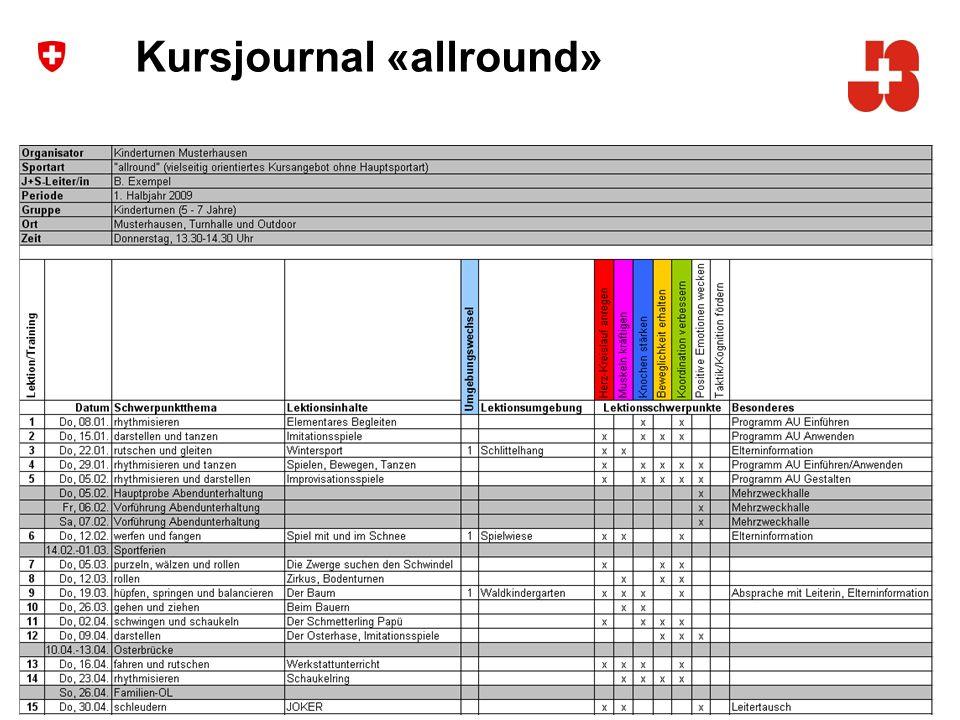 6 Bundesamt für Sport Jugend+Sport Kursjournal «allround»