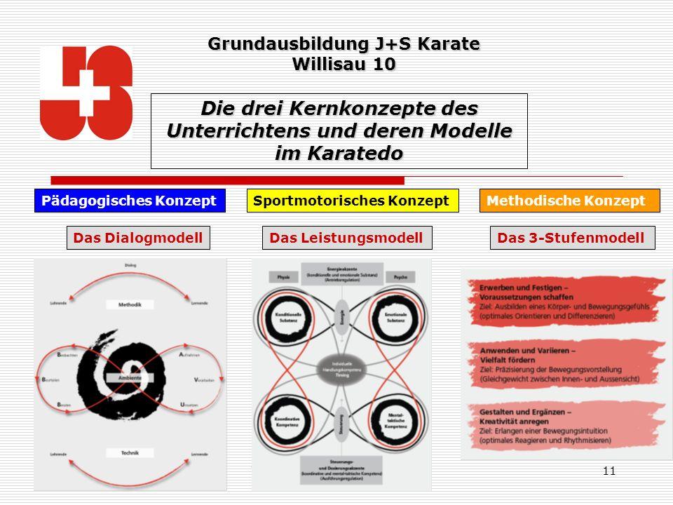 Thomas Hertig, Fachleiter J+S Karate 11 Die drei Kernkonzepte des Unterrichtens und deren Modelle im Karatedo Pädagogisches KonzeptMethodische Konzept